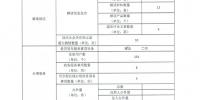商务厅政府网站工作年度报表 - 商务之窗